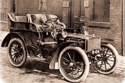 Automobile Timeline