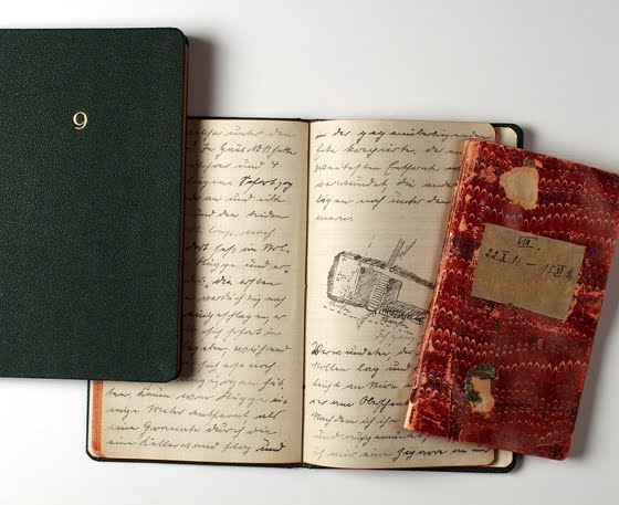 personal journal ideas to inspire you bloglet com