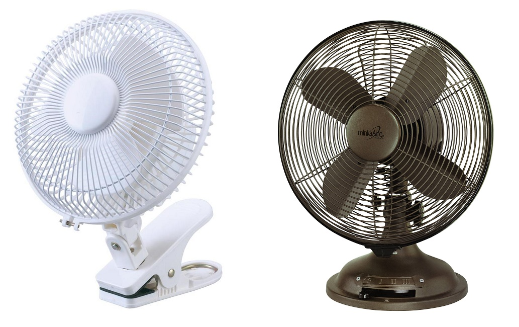 Types Of Fans : Understanding the main types of fans let