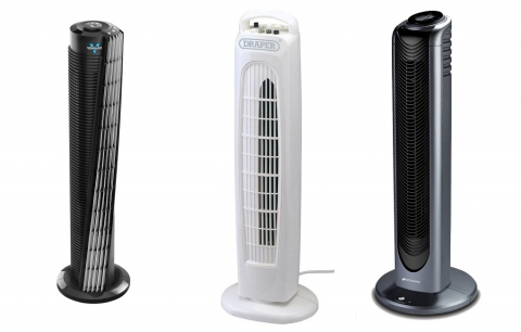 Understanding the Main Types of Fans Picture